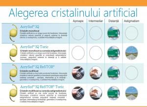 Tipuri de cristalin artificial